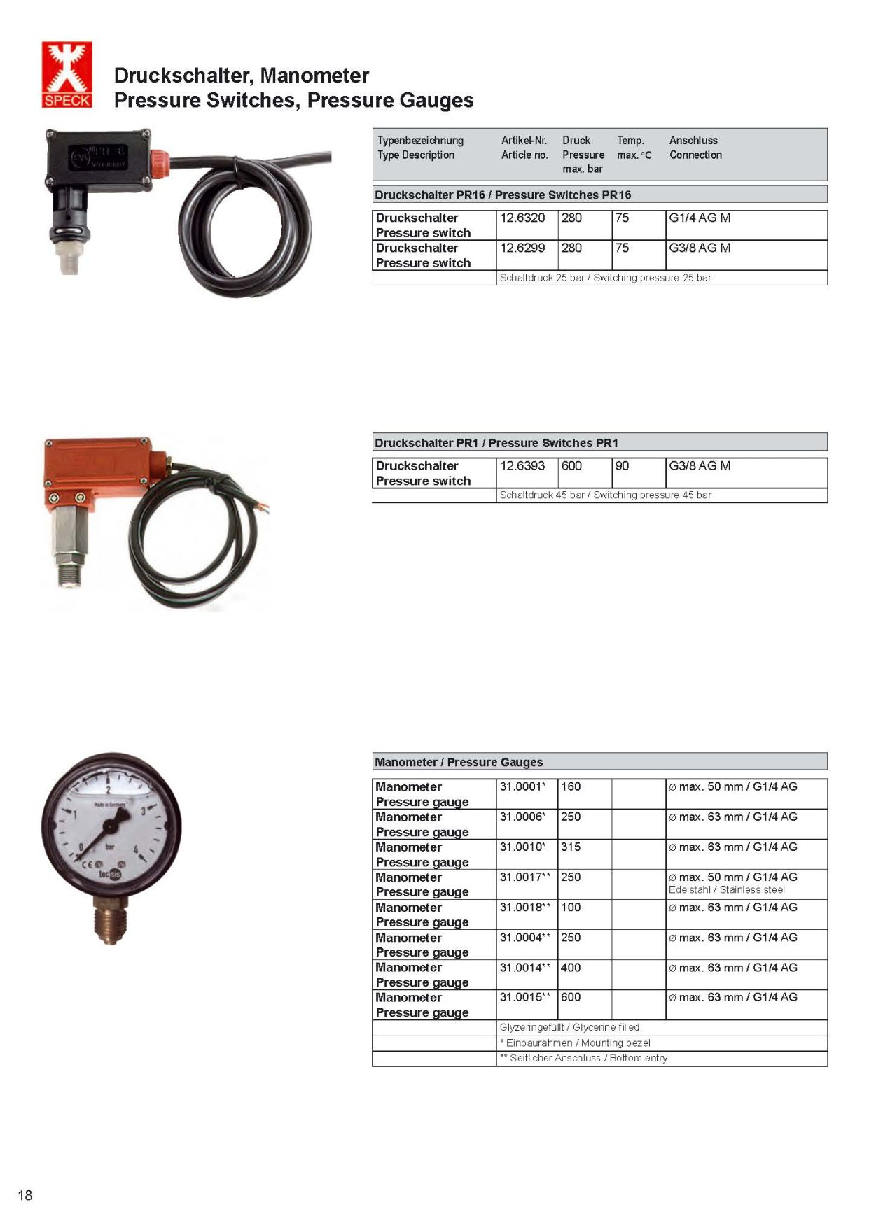 Accessories For High Pressure Cleaning And Pumps Washing Machine Switch Wiring Diagram Switches Gauges